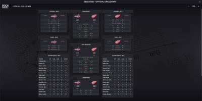 Game Stats Details